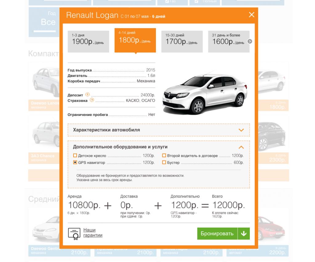 Процесс аренды автомобиля в России